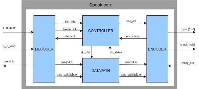 spook_msk/schematics/spook_HW_framework.jpg