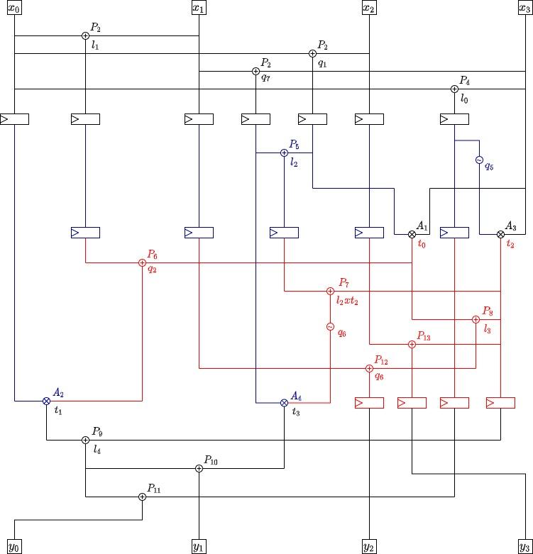 spook_msk/schematics/MSKspook_sbox.jpg